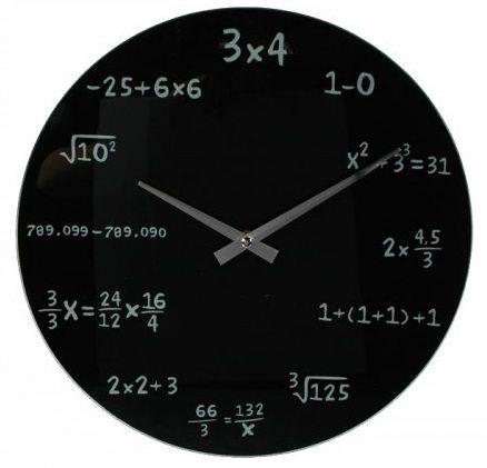 Wiskunde klok - Muurtotleven